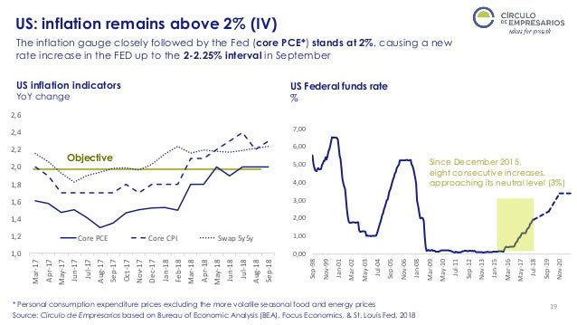 Quarterly report Q4  Perspectives global and Spanish economy