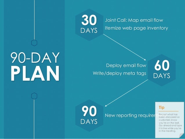 90 day review templates