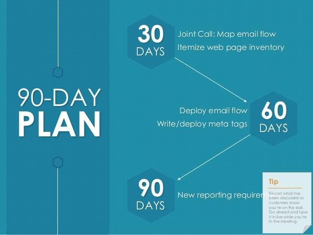 Business Review Template Novasatfmtk - Quarterly business plan template