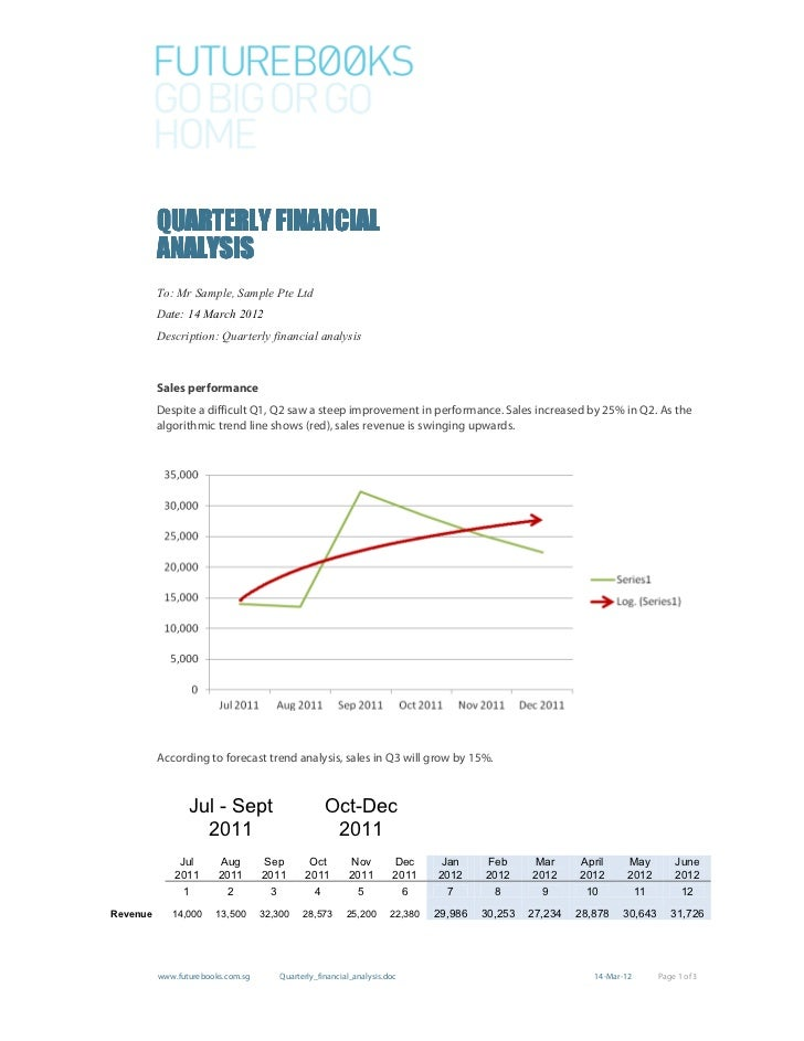 QUARTERLY FINANCIAL          ANALYSIS          To: Mr Sample, Sample Pte Ltd          Date: 14 March 2012          Descrip...