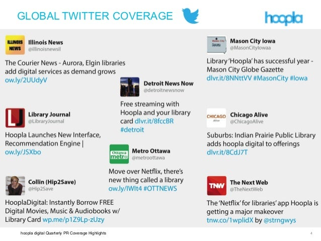 hoopla digital Quarterly PR Coverage Highlights ! !! 4 GLOBAL TWITTER COVERAGE