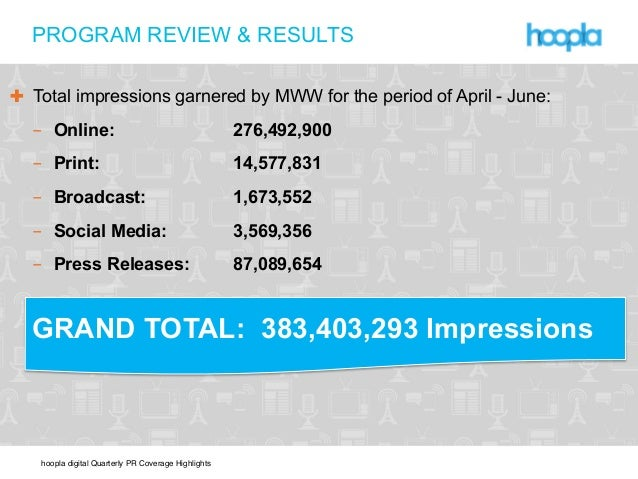 hoopla digital Quarterly PR Coverage Highlights ! !! PROGRAM REVIEW & RESULTS ✚ Total impressions garnered by MWW for the...