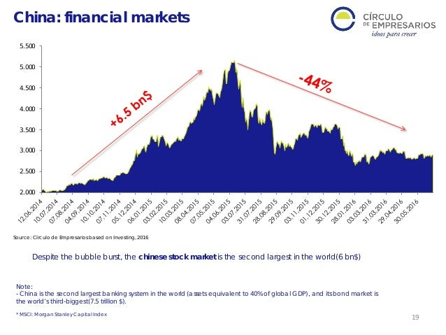 Quarterly Report On The Global And The Spanish Economy Q2 2016 Circul