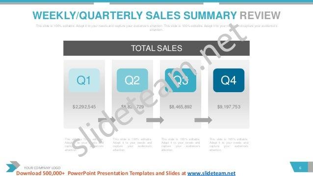 powerpoint sales presentation - thevillas.co, Sales Presentation Template Powerpoint, Presentation templates