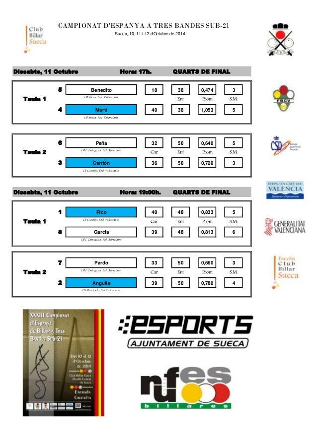 CAMPIONAT D'ESPANYA A TRES BANDES SUB-21  Sueca, 10, 11 i 12 d'Octubre de 2014  Dissabte, 11 Octubre Hora: 17h. QUARTS DE ...