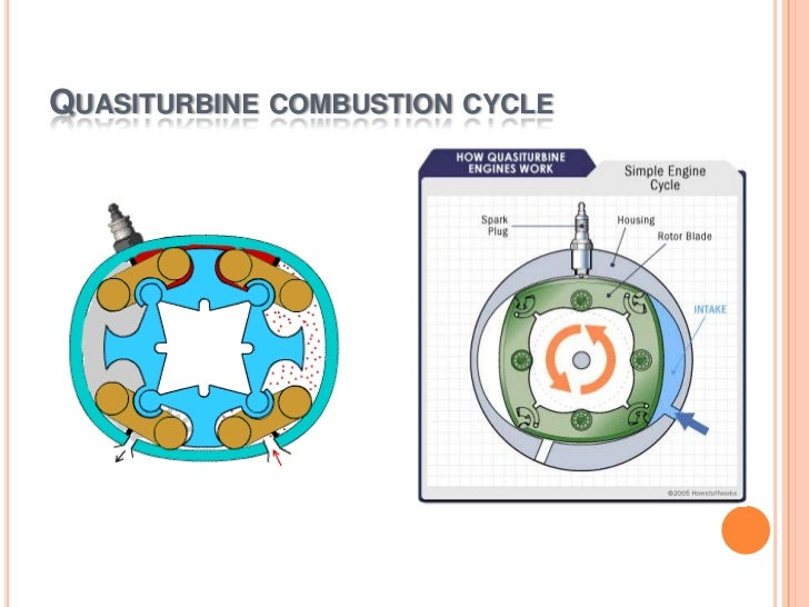 quasi turbine essay Seminar paper_ quasi turbine engine - download as pdf file (pdf), text file (txt) or read online.