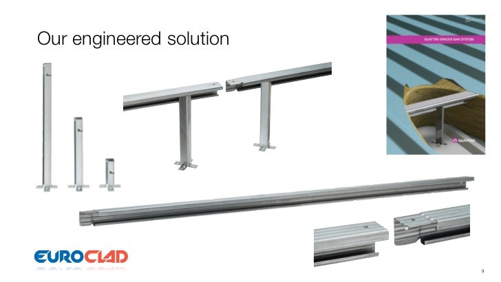 Quattro Engineered Spacer Bar System