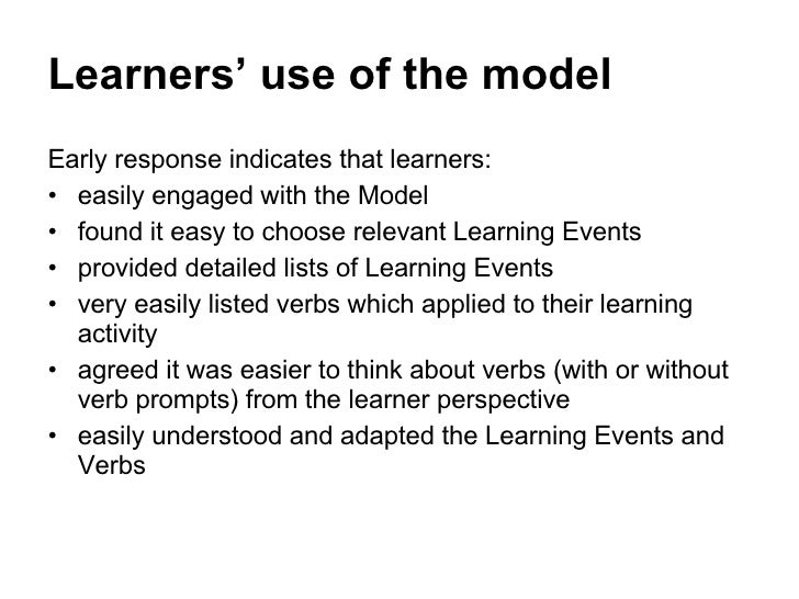 Teaching And Learning Practice The View From Both Sides Of The Fence