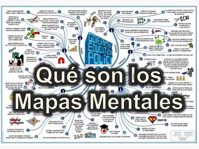 ¿Qué es un Mapa Mental? Un mapa mental es un diagrama o herramienta de aprendizaje, utilizada para representar conceptos o...