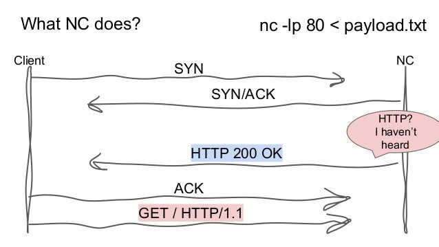 How to bypass an IDS with netcat and linux