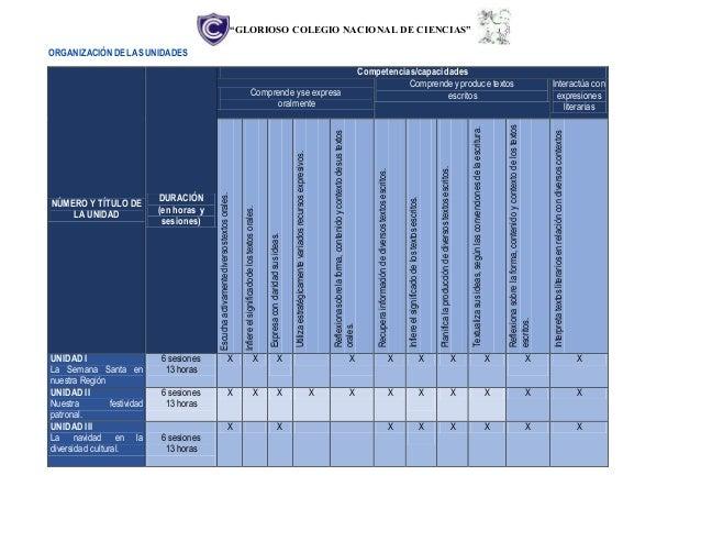 PROGRAMACION ANUAL DE QUECHUA CON RUTAS DE APRENDIZAJE 2016 Slide 2