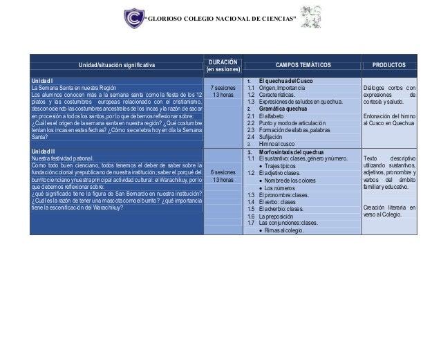 PROGRAMACION ANUAL DE QUECHUA CON RUTAS DE APRENDIZAJE 2016 Slide 3