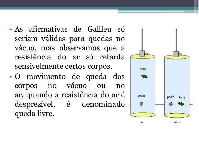 • As afirmativas de Galileu sóseriam válidas para quedas novácuo, mas observamos que aresistência do ar só retardasensivel...