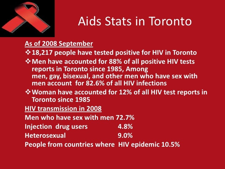 Men have accounted for 88% of all positive HIV tests reports in Toronto since 1985, Among men, gay, bisexual, and other me...