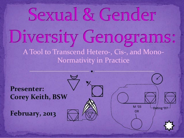 A Tool to Transcend Hetero-, Cis-, and Mono-              Normativity in PracticePresenter:Corey Keith, BSW               ...