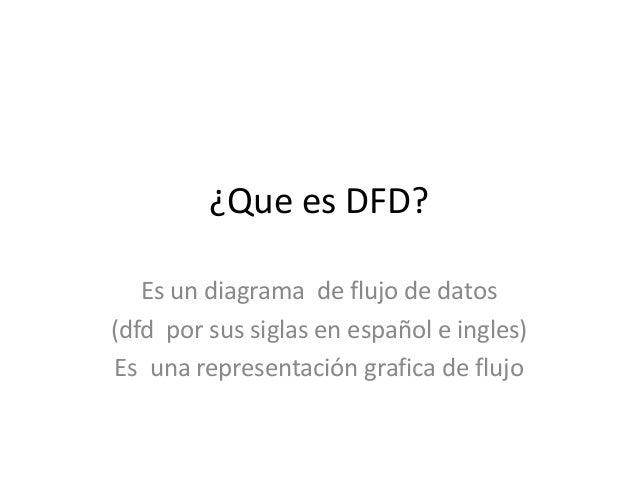 Que es dfd es un diagrama de flujo de datosdfd por sus ccuart Gallery