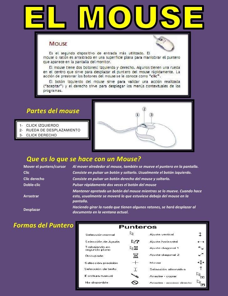 Partes del mouse 1- CLICK IZQUIERDO 2- RUEDA DE DESPLAZAMIENTO 3- CLICK DERECHO    Que es lo que se hace con un Mouse?   M...