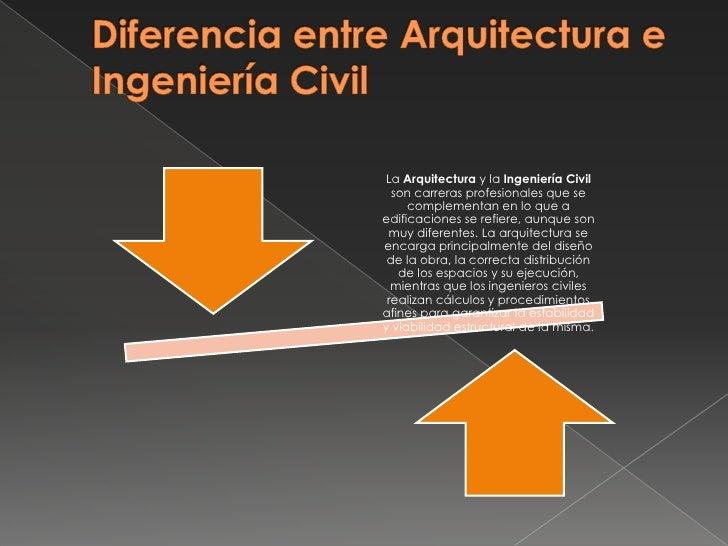 Que es ingenier a - Arquitectura e ingenieria ...