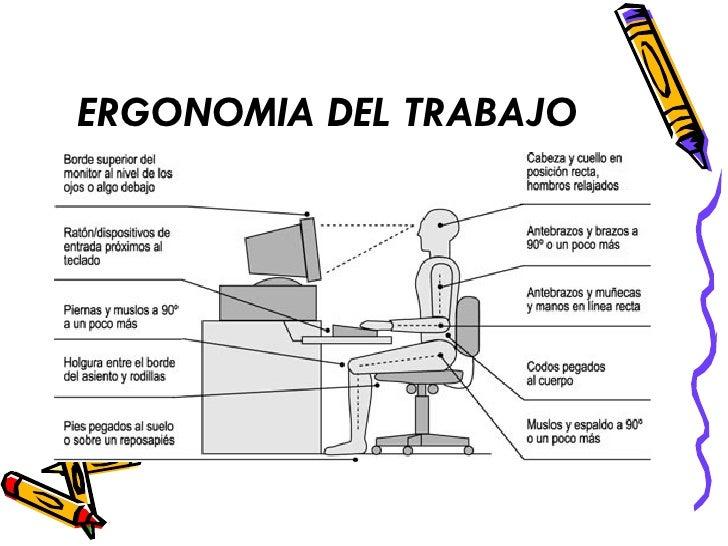 Que Es La Ergonomia 1