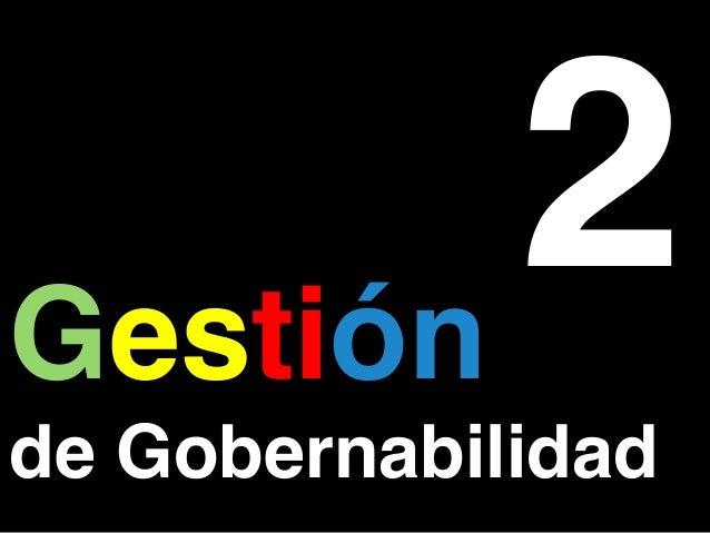 Gerencia de Portafolio Coordinación y asignación de recursos entre proyectos. Solución de conflictos Alineación con la ...