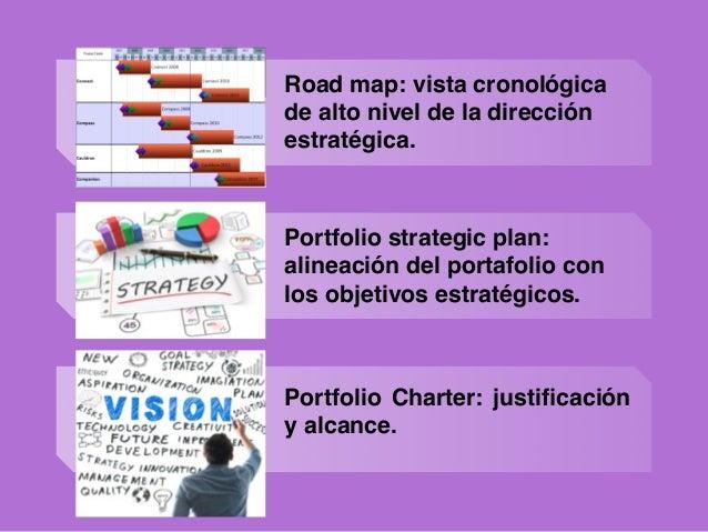 Ejemplo (Prioridades)  Análisis del Portafolio