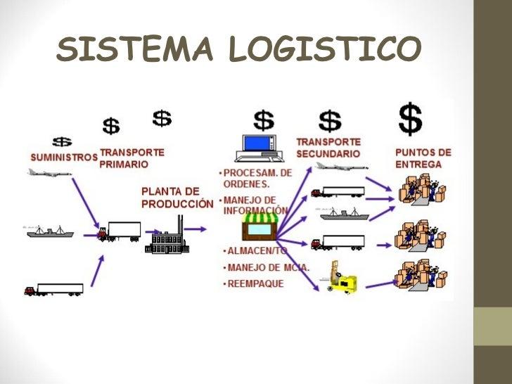 Un sistema est constituido por una serie de elementos que