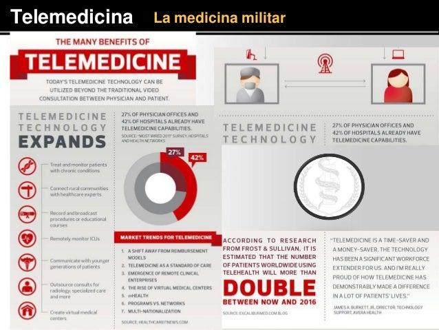 Telemedicina La medicina militar