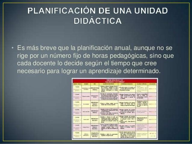• Este tipo de planificación se asocia principalmente al modelo  cognitivo y puede ser muy útil para el docente, en términ...