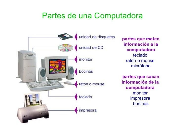 Que es una computadora for Partes de una griferia de ducha
