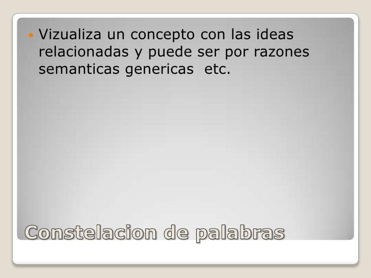 Constelacion de palabras<br />Vizualiza un concepto con las ideas relacionadas y puede ser por razones semanticasgenericas...