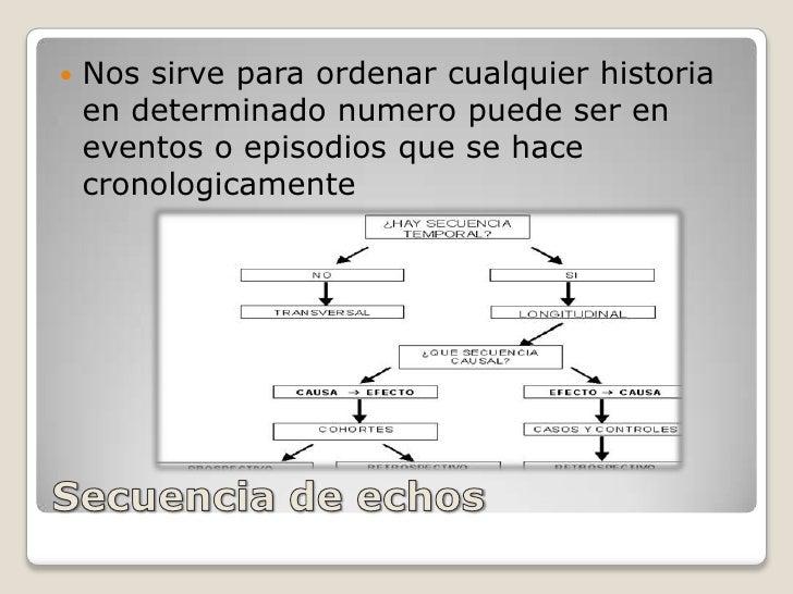 Secuencia de echos<br />Nos sirve para ordenar cualquier historia en determinado numero puede ser en eventos o episodios q...