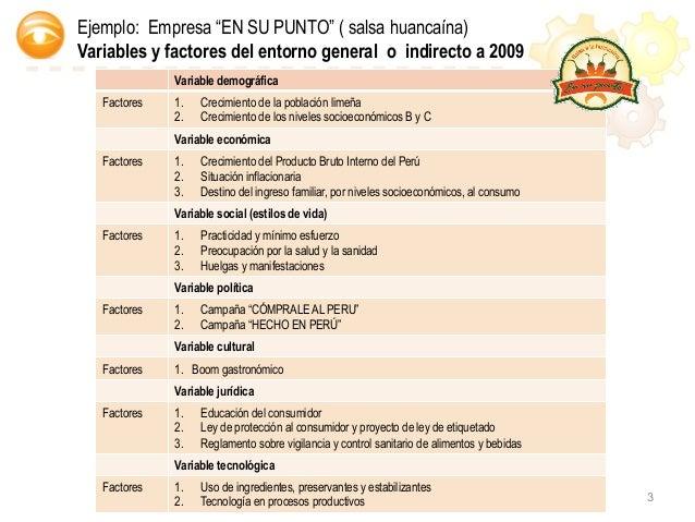 caso de estudio desarrollo de productos ideo Estrategia de desarrollo y lanzamiento de nuevos productos el caso del sector estudio triton-timi 38 etapas en el desarrollo de nuevos productos según.