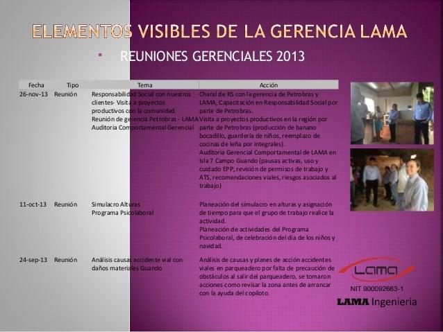 REUNIONES GERENCIALES 2013 Fecha Tipo Tema Acción 24-jul-13 Reunión 1) Requerimientos Seguridad, Salud en el Trabajo y A...