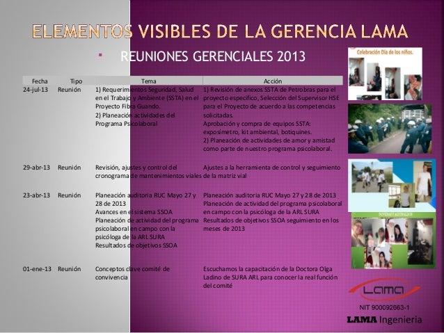  EVALUACION GERENCIAL ANUAL AL SISTEMA SSTA Fecha Tipo Hallazgos Acciones 10/11/2011 Evaluación Profundizar con el grupo ...