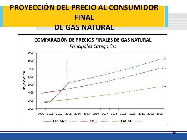Que hacer con el gas natural en el per - Precios de termos de gas ...