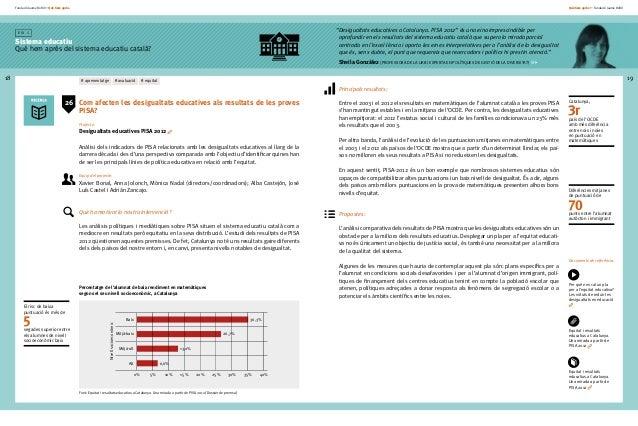 Fundació Jaume Bofill * Què hem après 18 E i x 1 Sistema educatiu Què hem après del sistema educatiu català? Què hem après...