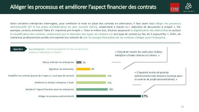 Alléger les processus et améliorer l'aspect financier des contrats Selon certaines entreprises interrogées, pour améliorer...