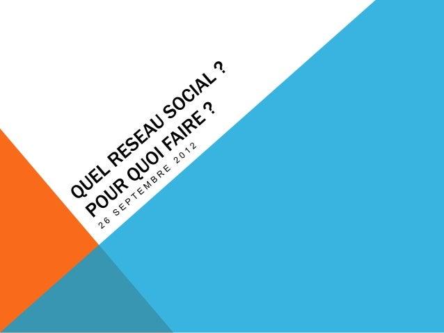 UNE FOULE DERÉSEAUX SOCIAUXA chaque réseau :• son langage• ses objectifs• son utilité professionnelle ou   personnelle    ...