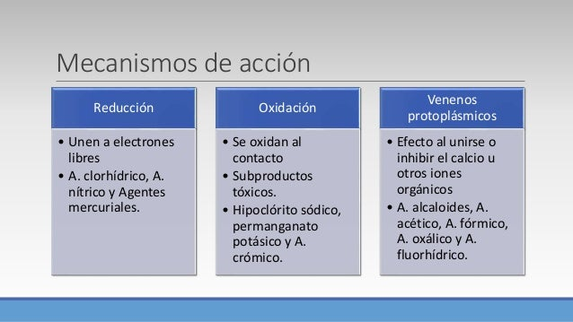 Mecanismos de acción Reducción • Unen a electrones libres • A. clorhídrico, A. nítrico y Agentes mercuriales. Oxidación • ...