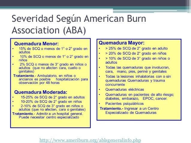Severidad Según American Burn Association (ABA) http://www.ameriburn.org/ablsgeneralinfo.php