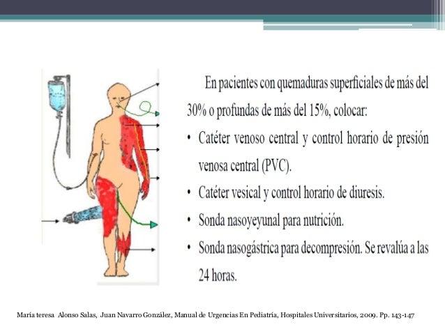 María teresa Alonso Salas, Juan Navarro González, Manual de Urgencias En Pediatría, Hospitales Universitarios, 2009. Pp. 1...