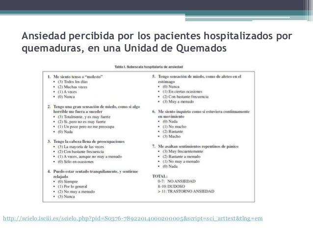 Ansiedad percibida por los pacientes hospitalizados por quemaduras, en una Unidad de Quemados http://scielo.isciii.es/scie...