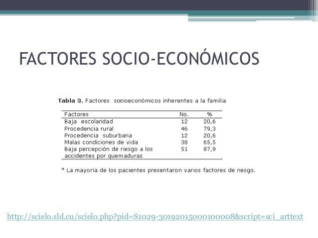 FACTORES SOCIO-ECONÓMICOS http://scielo.sld.cu/scielo.php?pid=S1029-30192015000100008&script=sci_arttext