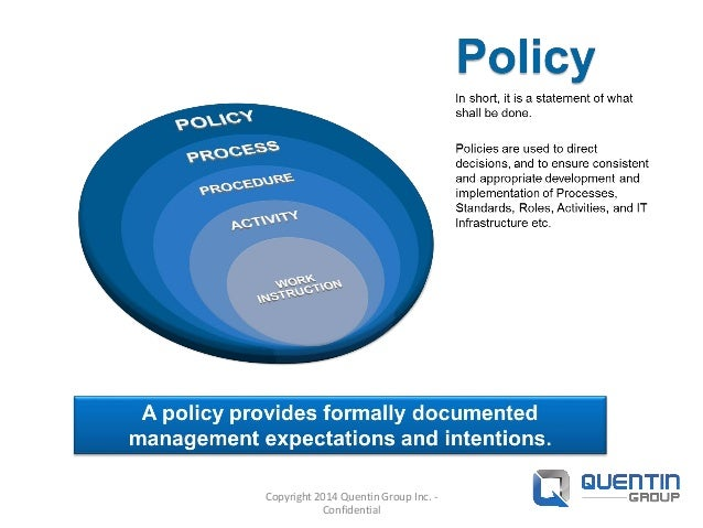 policy procedure work instruction
