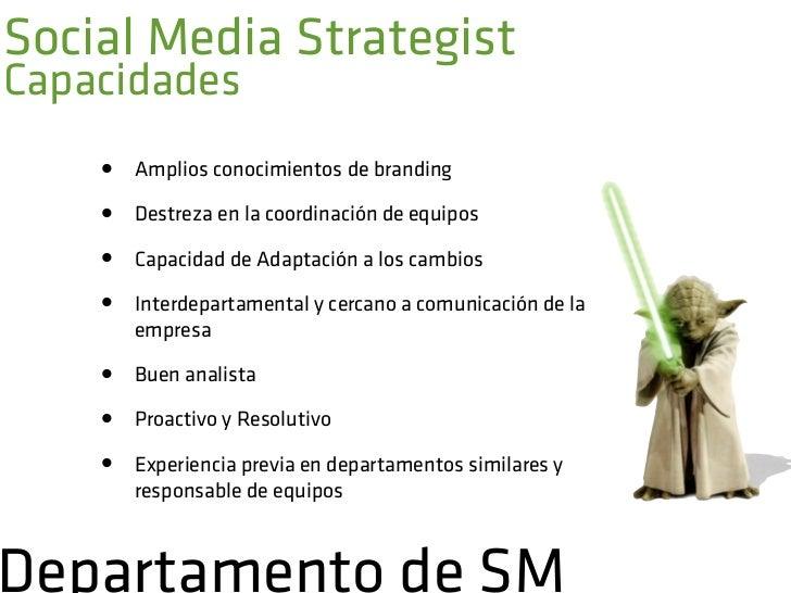Community Encargado de Comunidad          Content ManagerManager Social Media Analist