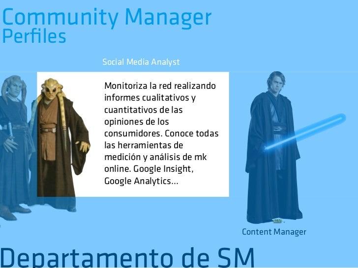 Community ManagerPerfiles          Pulsa la opinión en la red e          interviene si es necesario          atendiendo con...