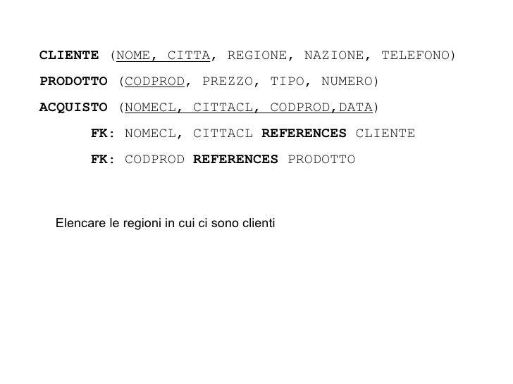 CLIENTE  ( NOME, CITTA , REGIONE, NAZIONE, TELEFONO) PRODOTTO  ( CODPROD , PREZZO, TIPO, NUMERO) ACQUISTO  ( NOMECL, CITTA...