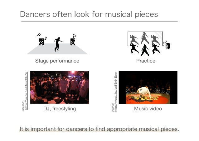 Query-by-Dancing: A Dance Music Retrieval System Based on Body-Motion Similarity Slide 3