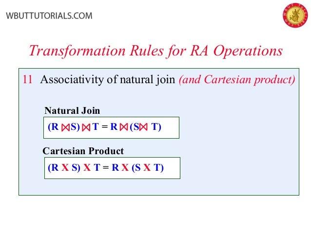 Cartesian Product Natural Join
