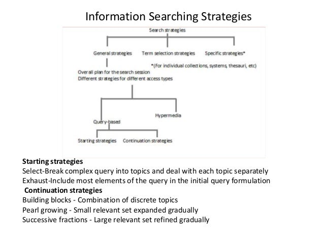 Information Searching Strategies Starting strategies Select-Break complex query into topics and deal with each topic separ...